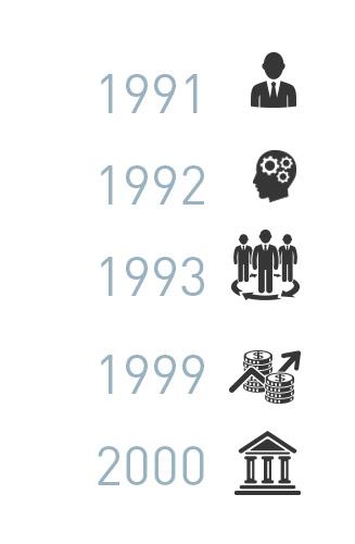 Dal 1991 prodotti per stampi